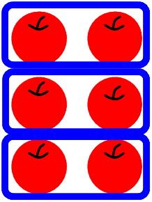 6個を3等分にした図