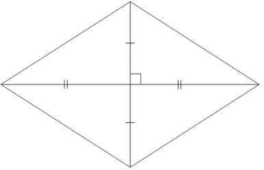ひし形の対角線は互いに2等分し合い直交する