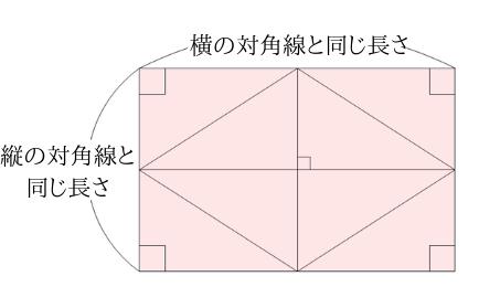 小学校で習うひし形の面積の求め方対角線を使った公式で求め